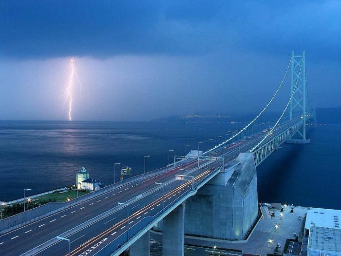 best_of_bridge